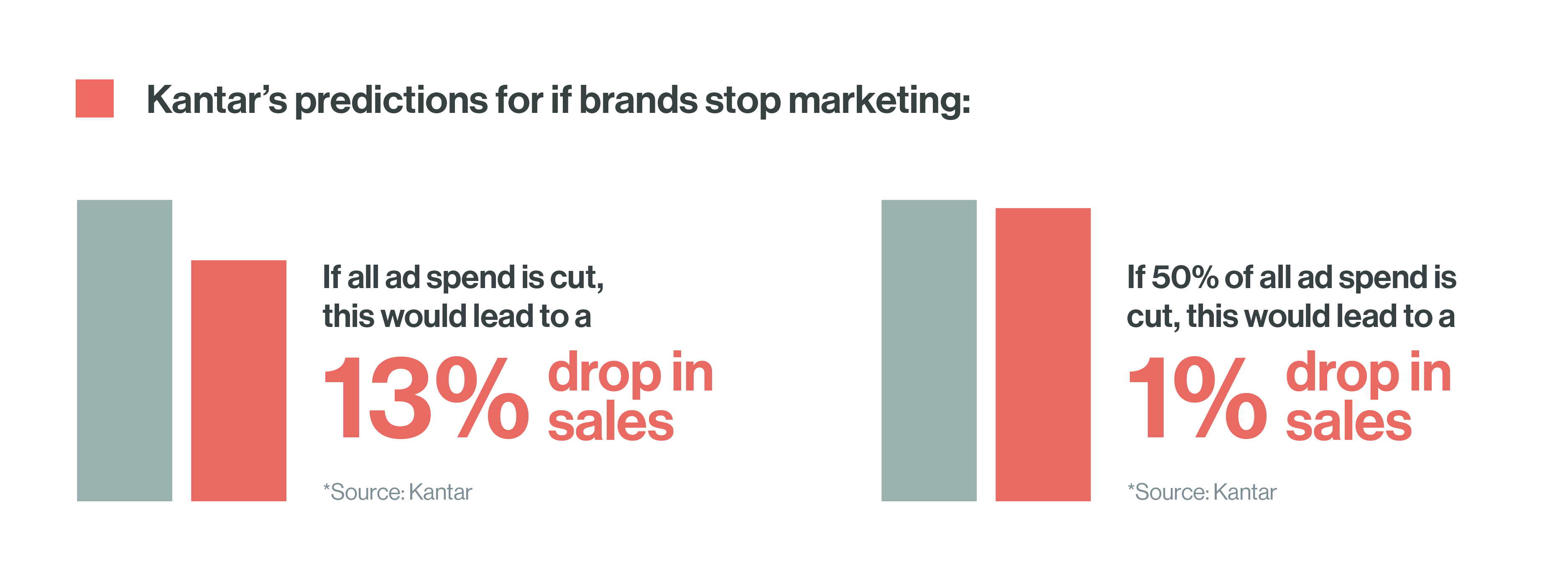 Why you shouldnt feel guilty about marketing 3